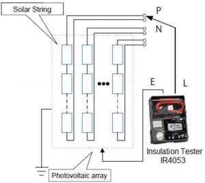 IR4053 with PV dedicated function for accurate, safe measurements
