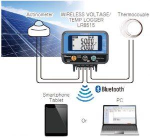Using LR8515 for capturing actinometer and temperature data